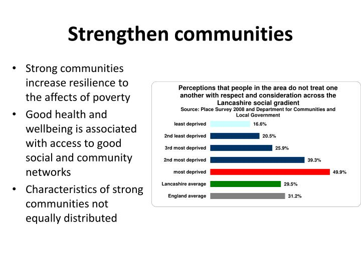 Strengthen communities
