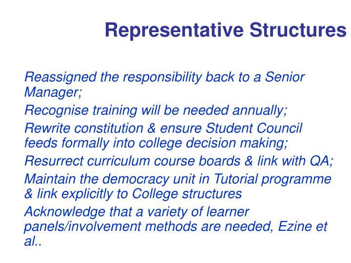 Representative Structures