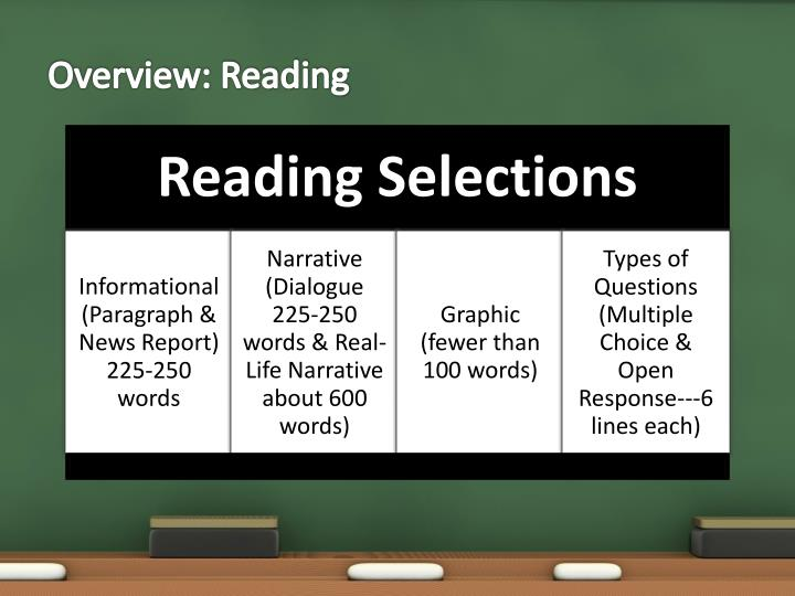 Overview: Reading