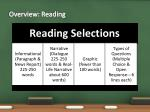 overview reading