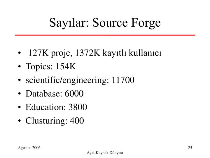 Sayılar: Source Forge