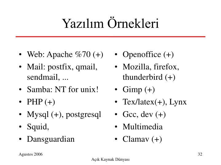 Openoffice (+)