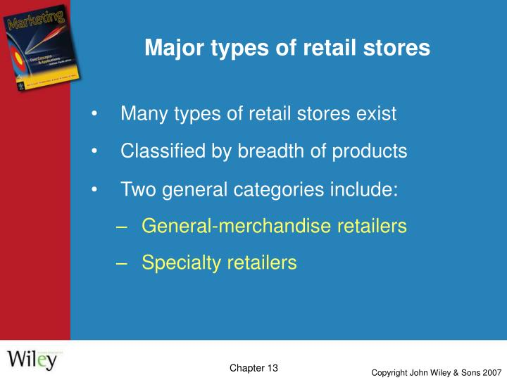 Major types of retail stores