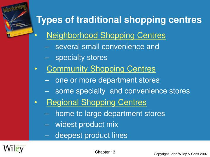Types of traditional shopping centres