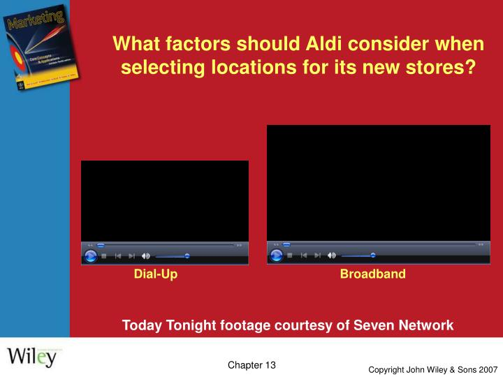 What factors should Aldi consider when selecting locations for its new stores?