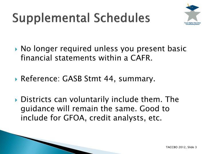Supplemental Schedules