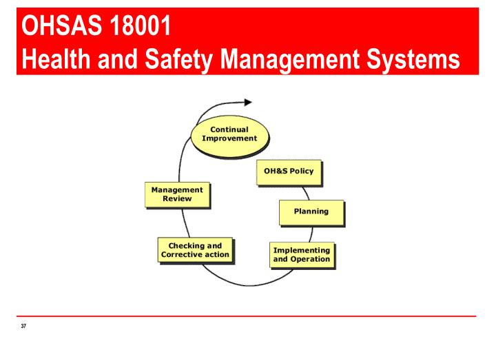 the operational safety management system Work health and safety management system planning establishment: council, 27 august 2013:  an administrative unit of the university which facilitates and co-ordinates the university's health and safety management system and injury management 3 responsibilities  drafting the whs unit operational plan, in consultation with senior.