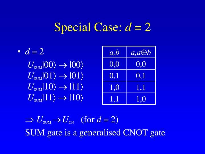 Special Case: