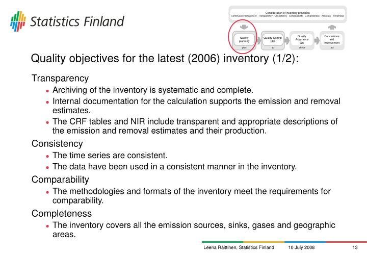 Quality objectives for the latest (2006) inventory (1/2):