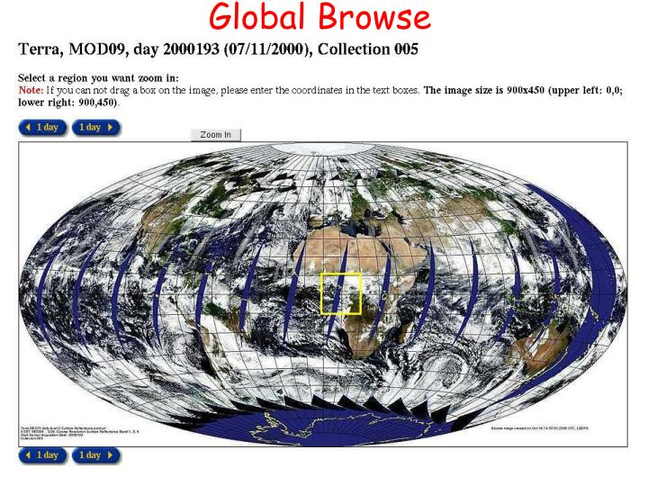 Global Browse