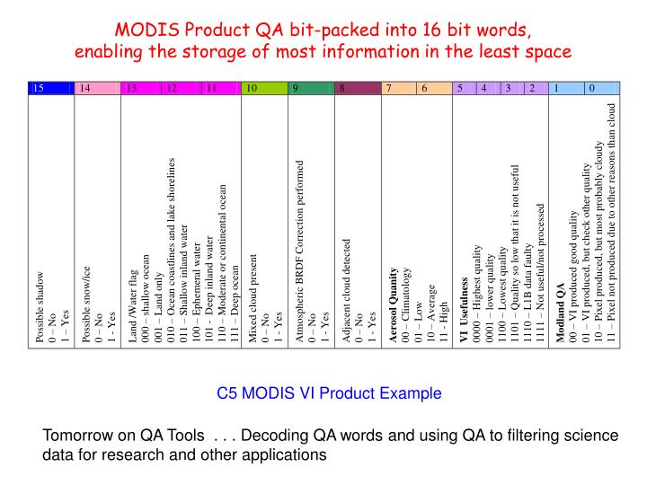 MODIS Product QA bit-packed into 16 bit words,