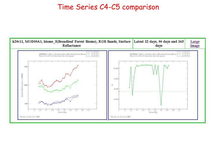 Time Series C4-C5 comparison