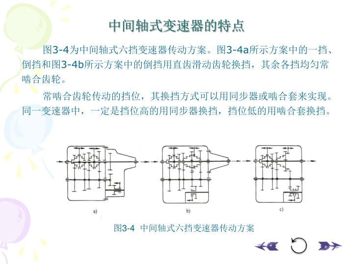 中间轴式变速器的特点