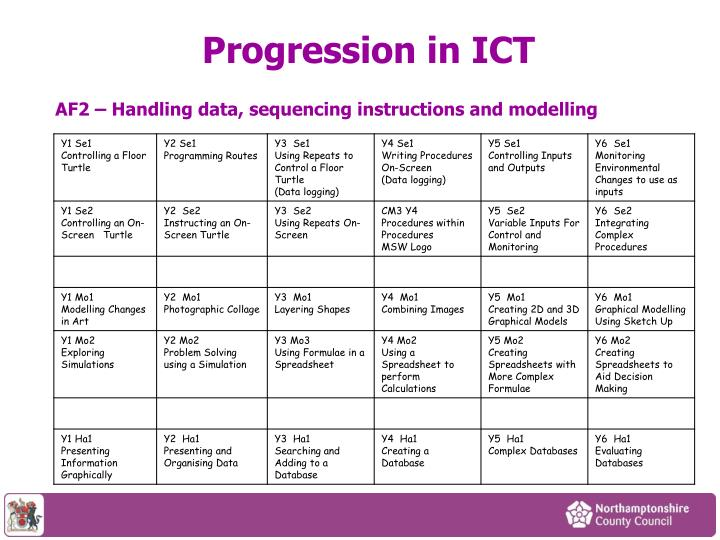 Progression in ICT