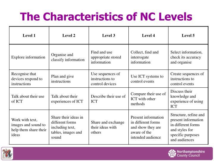 The Characteristics of NC Levels