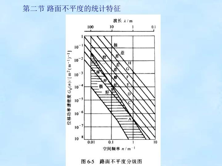 第二节 路面不平度的统计特征