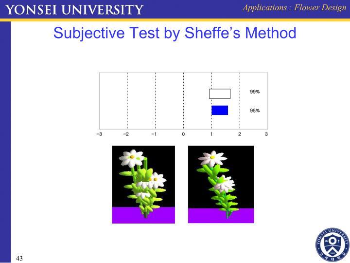 Applications : Flower Design