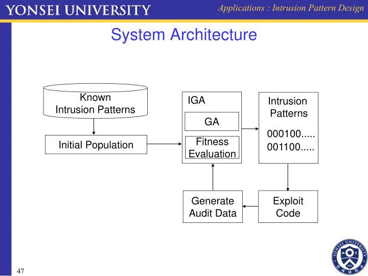 Applications : Intrusion Pattern Design