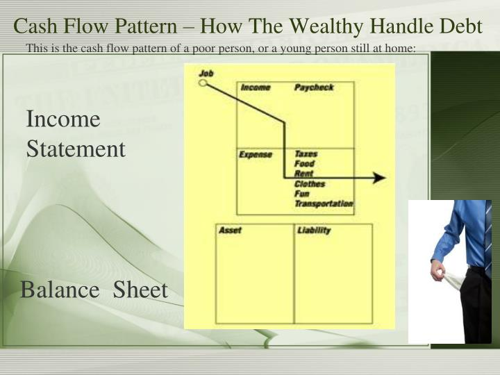 Cash Flow Pattern – How The Wealthy Handle Debt