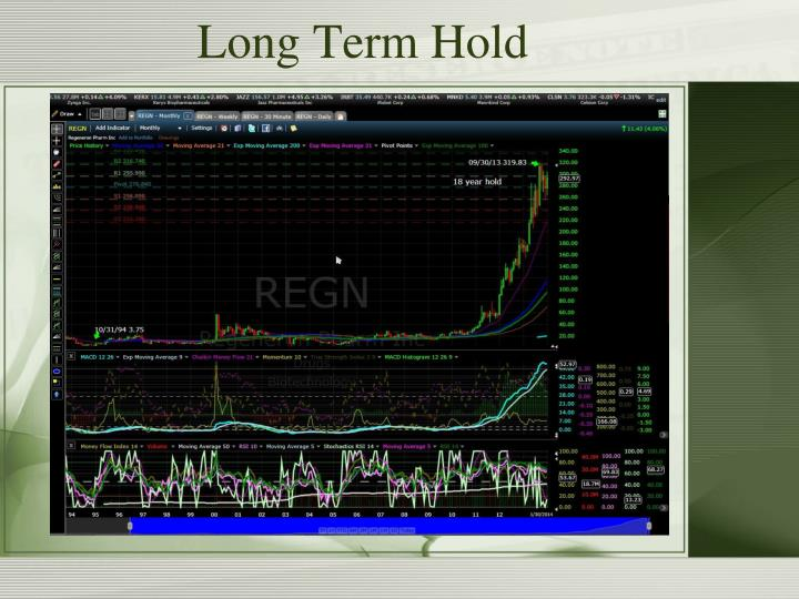 Long Term Hold