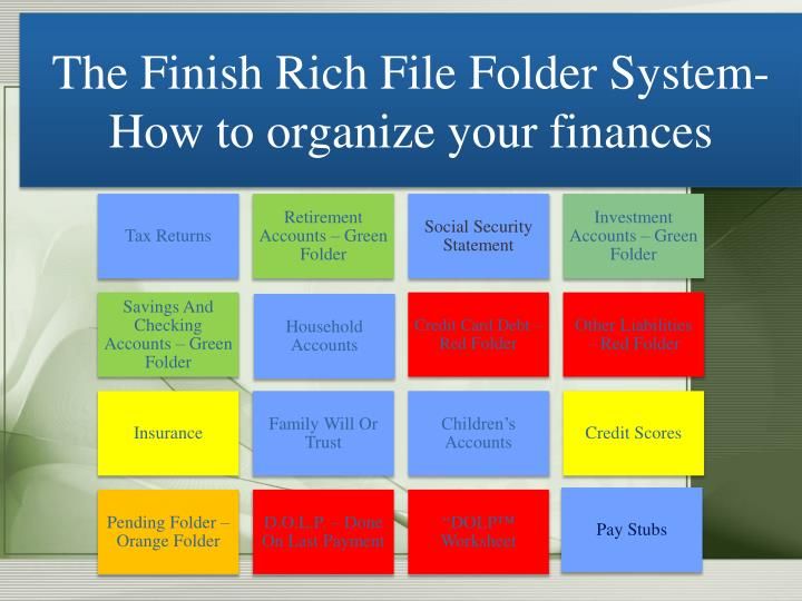 The Finish Rich File Folder System-  How to organize your finances