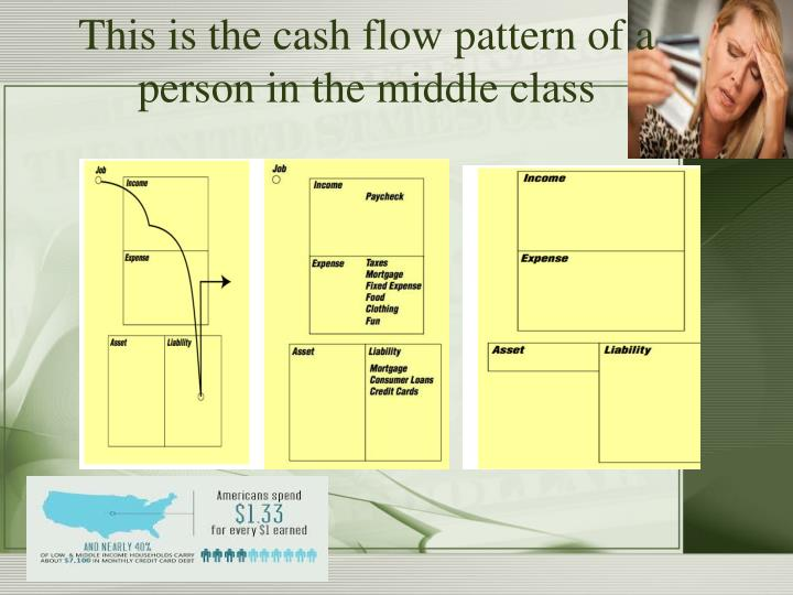 This is the cash flow pattern of a person in the middle class