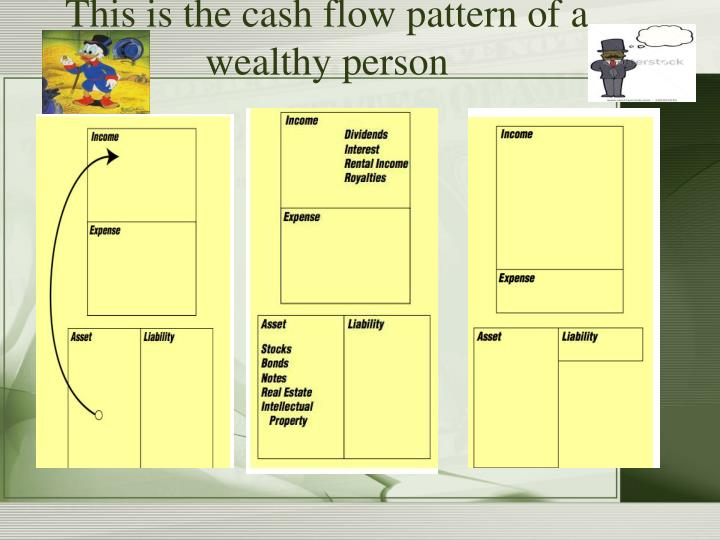 This is the cash flow pattern of a wealthy person