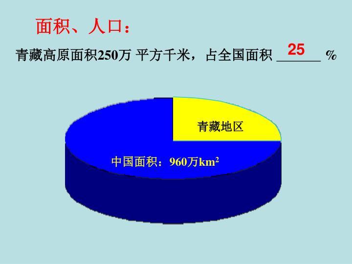 面积、人口: