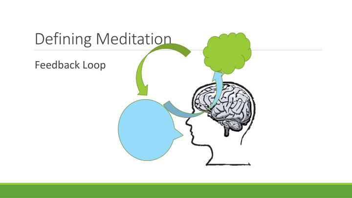 Defining Meditation