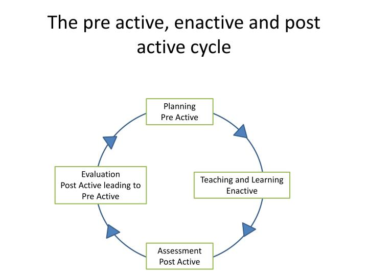 The pre active enactive and post active cycle