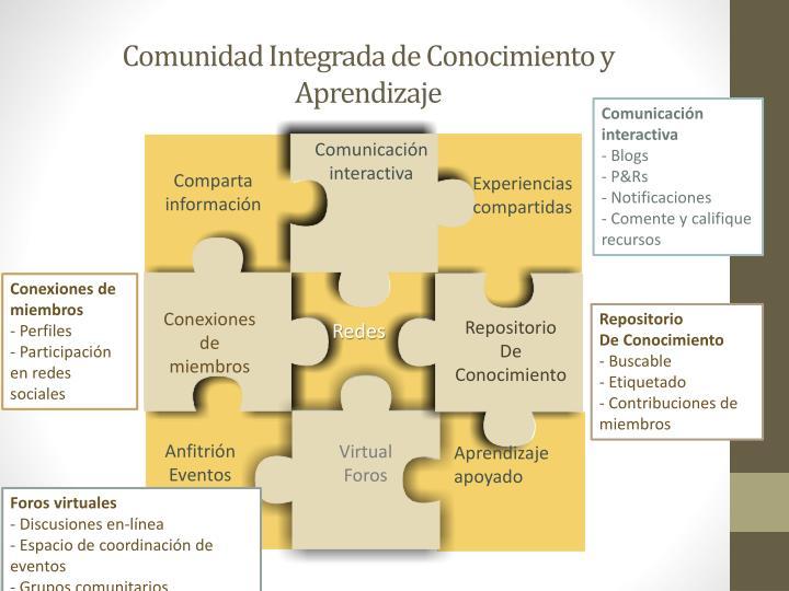 Comunidad Integrada de Conocimiento y Aprendizaje