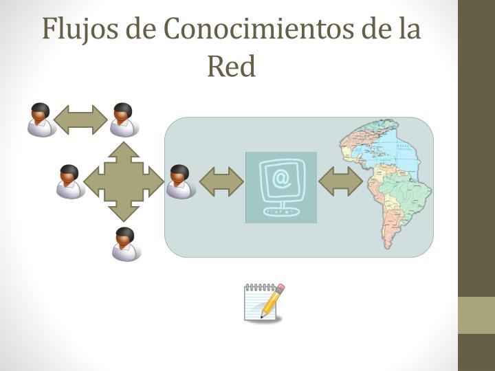 Flujos de Conocimientos de la Red