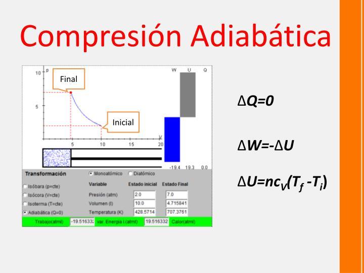 Compresión Adiabática