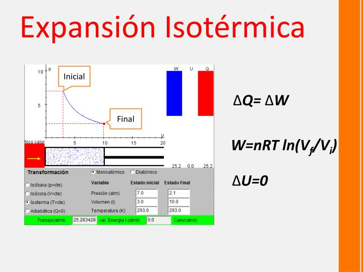 Expansión Isotérmica