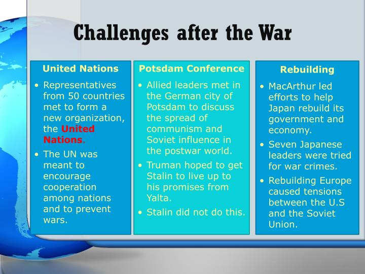 Challenges after the War
