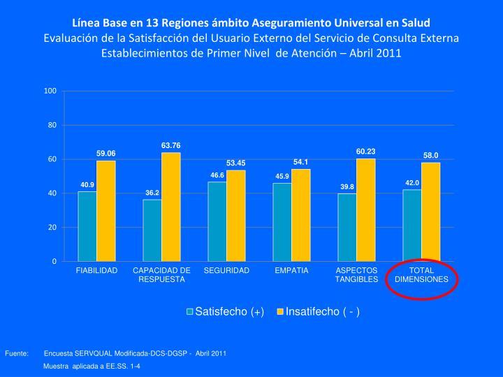Línea Base en 13 Regiones ámbito Aseguramiento Universal en Salud