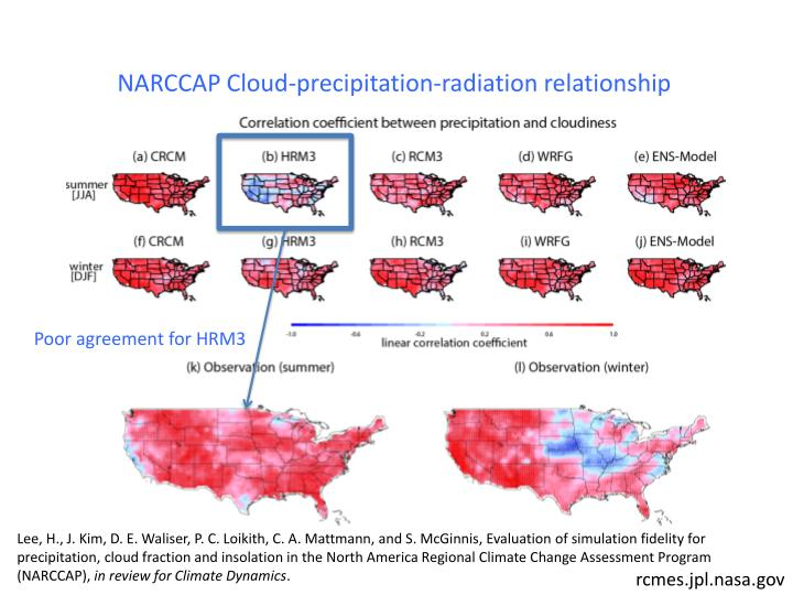 NARCCAP Cloud-precipitation-radiation relationship