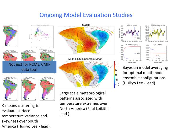 Ongoing Model Evaluation Studies