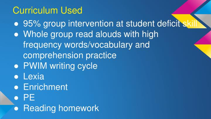 Curriculum Used