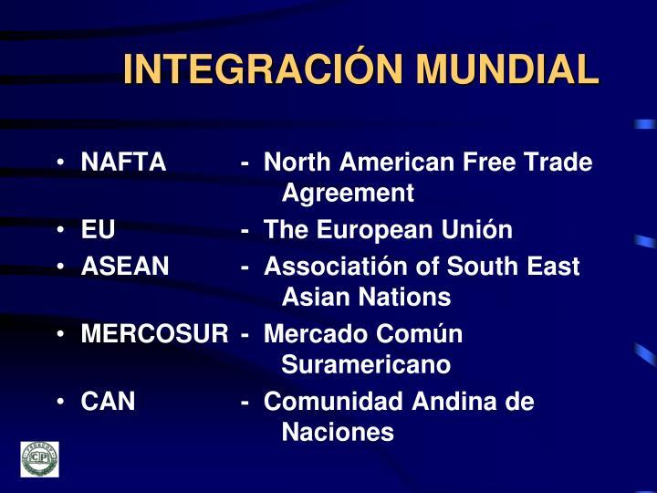 INTEGRACIÓN MUNDIAL