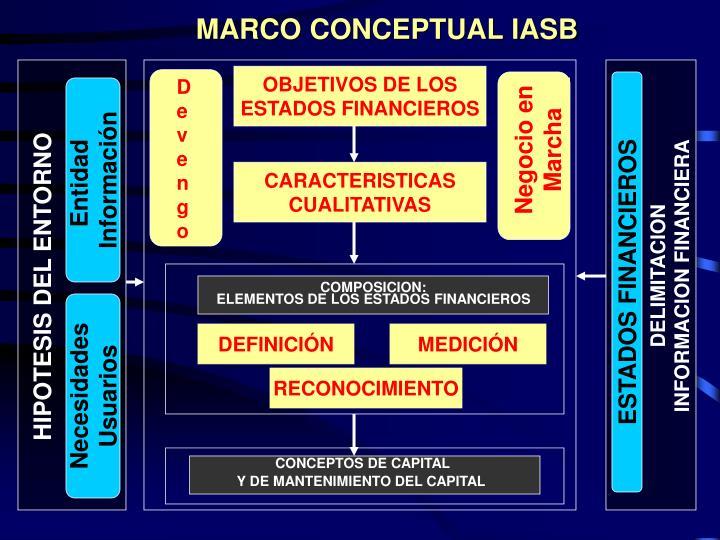 MARCO CONCEPTUAL IASB