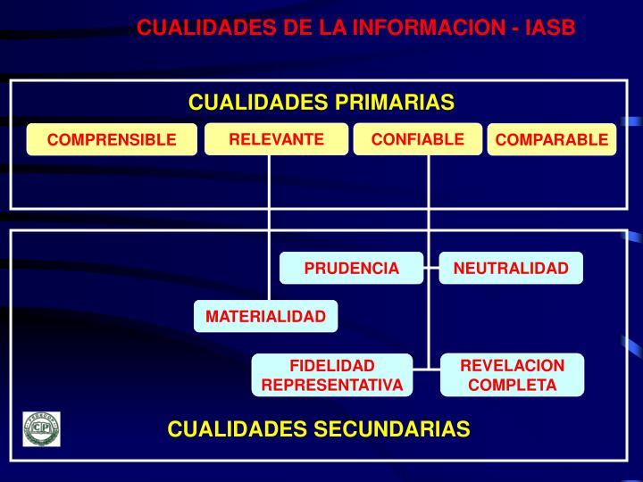 CUALIDADES DE LA INFORMACION - IASB