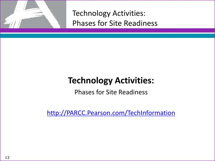 Technology Activities: