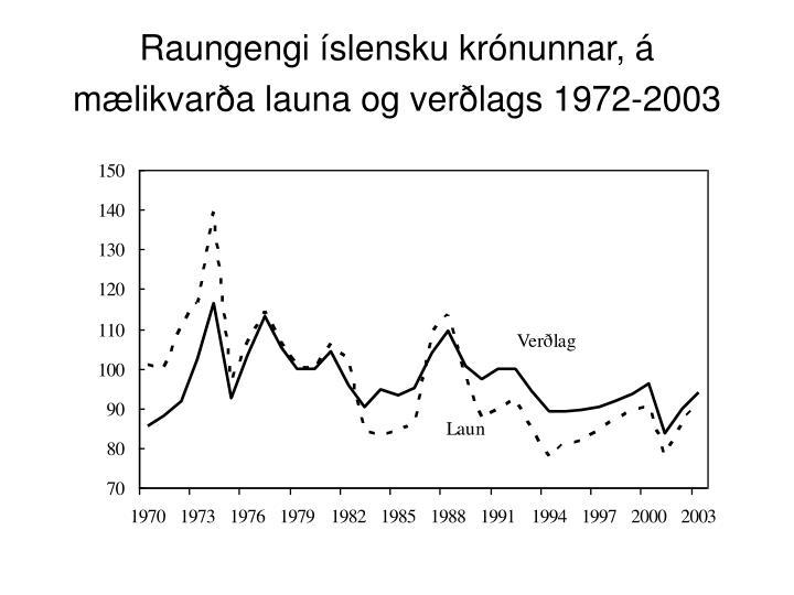 Raungengi íslensku krónunnar, á mælikvarða launa og verðlags 1972-2003