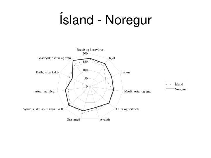 Ísland - Noregur