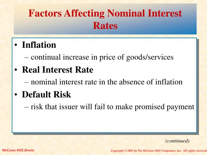 Factors Affecting Nominal Interest Rates
