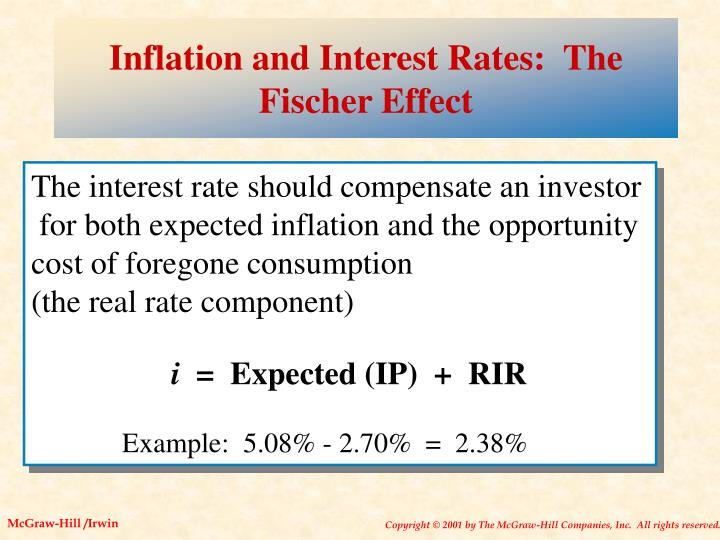 Inflation and Interest Rates:  The Fischer Effect