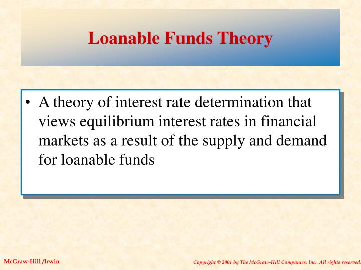 Loanable Funds Theory