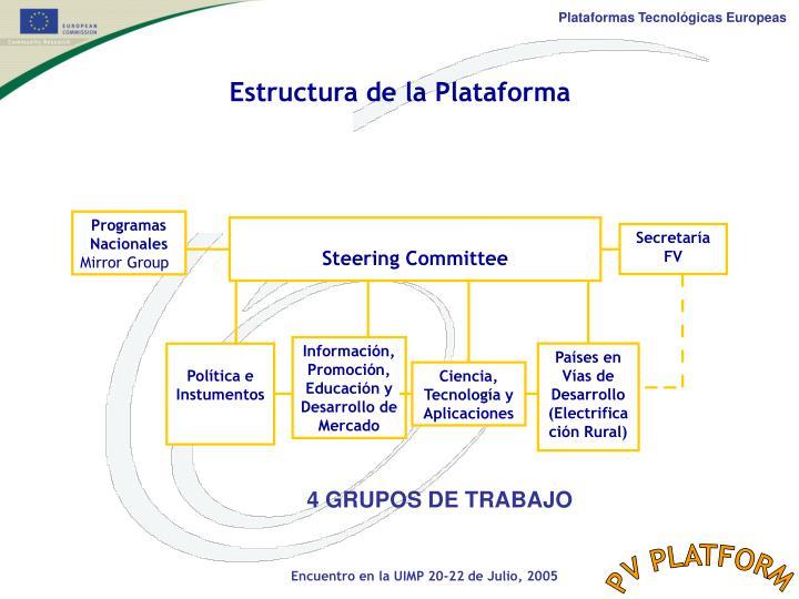 Estructura de la Plataforma