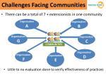 challenges facing communities1